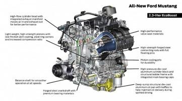 2015 Mustang 2.3-liter EcoBoost Engine