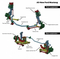 2015 Mustang Suspension