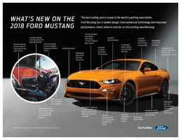 What's New on the 2018 Ford Mustang
